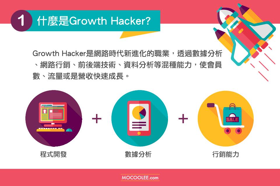 growthHacker-02
